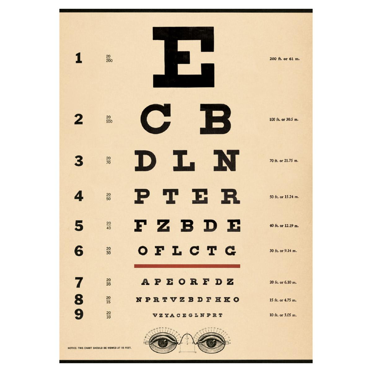 eye chart doctors office optician vintage style poster ephemera