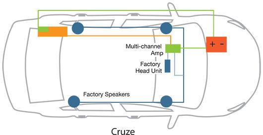 2013 Chevrolet Cruze Stereo Wiring Diagram Trusted Diagramrhdafpodsco: Chevy Cruze Radio Wiring At Gmaili.net