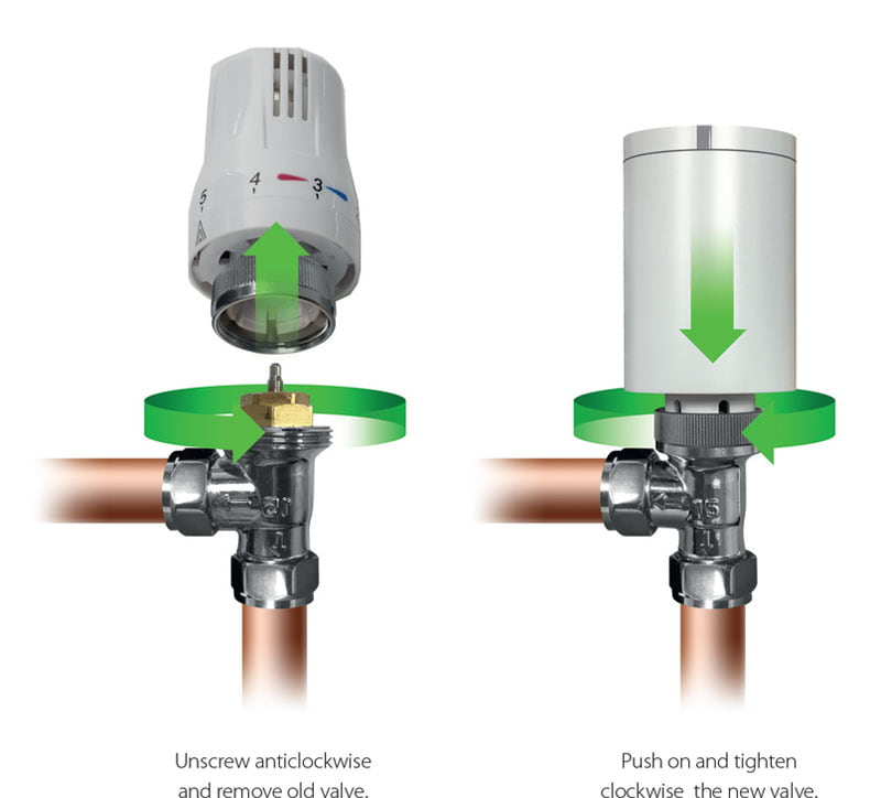 Thermostatic Valve Removal/Fitting instructions.