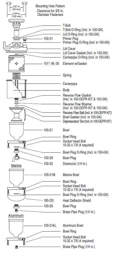 baldwin dahl gasket kit 150-gk