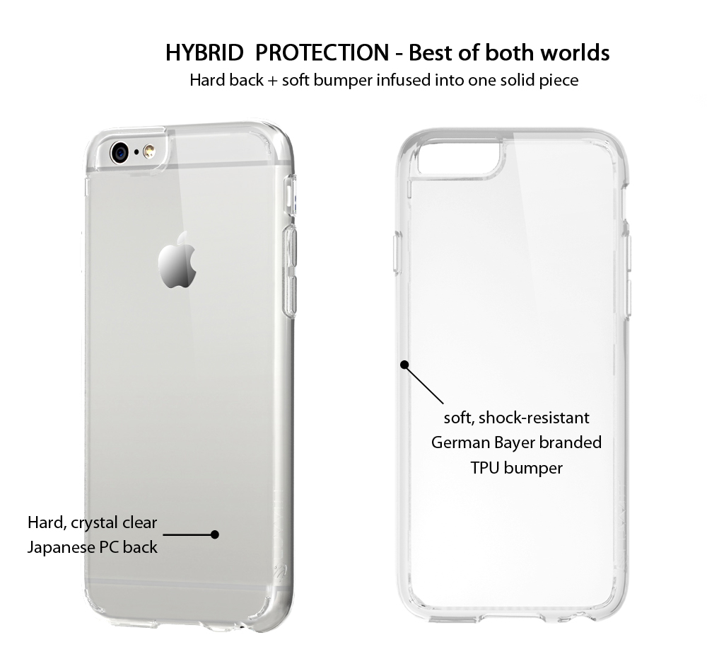 LUVVITT-CLEARVIEW-Case-for-iPhone-6-6S-Back- 366ec9758