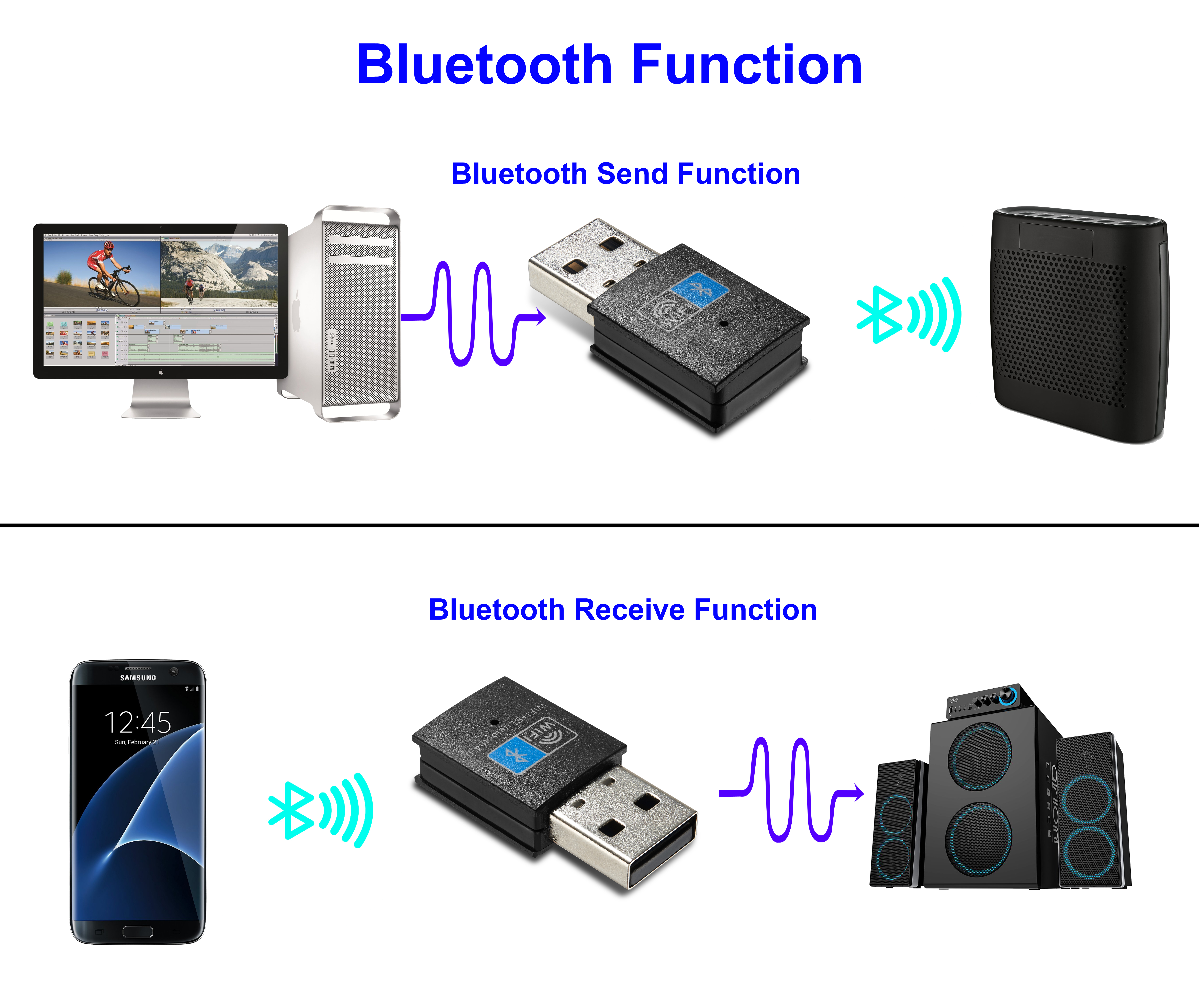 supremery 2 in1 wlan wifi stick 150mbps usb bluetooth 4. Black Bedroom Furniture Sets. Home Design Ideas