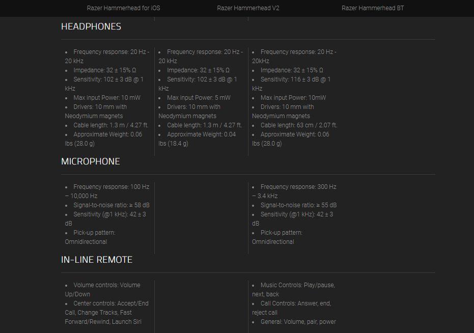 Details about Razer Hammerhead Pro V2 iOS BT USB-C ANC Headphones Bluetooth  10mm All Model PS