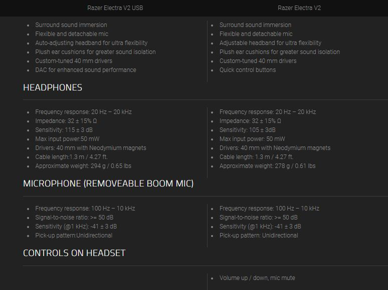 Razer-Electra-V2-USB-3-5mm-Gaming-Music-Headset-Removable-Boom-Mic-All-Models-VS thumbnail 15
