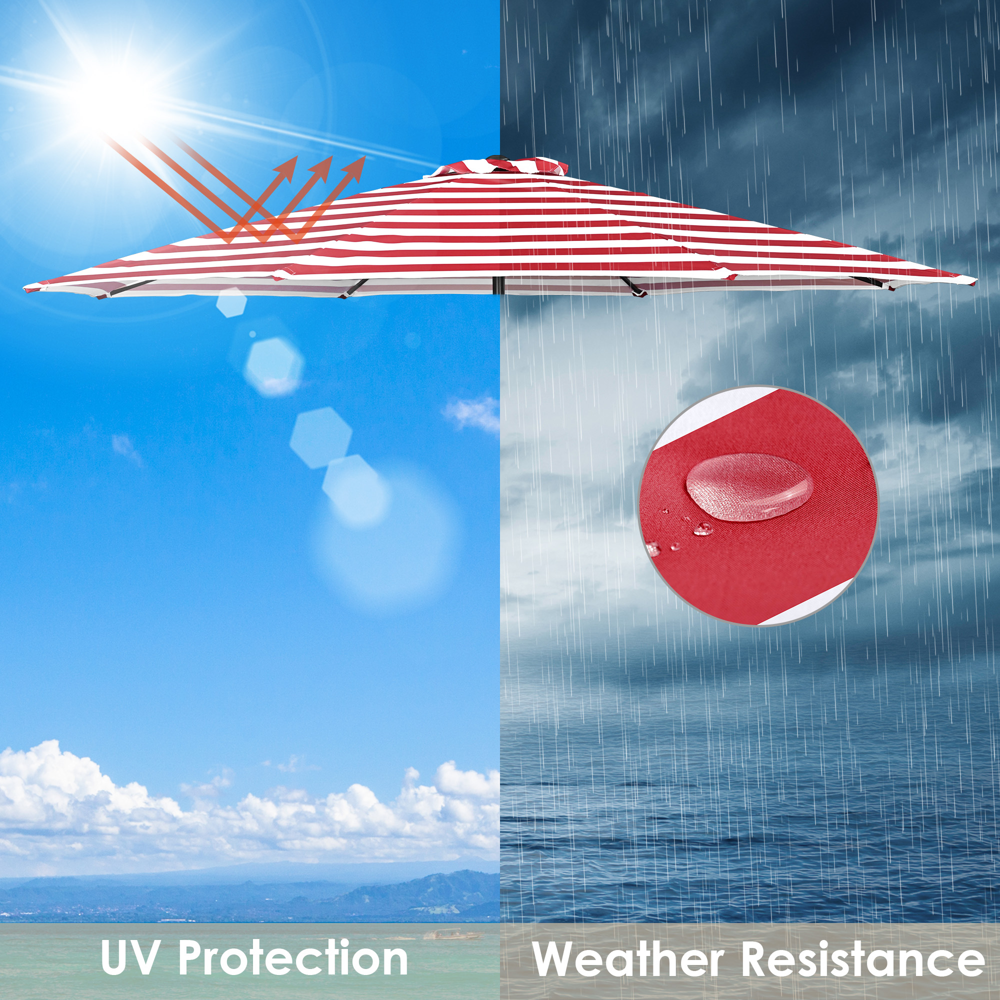 thumbnail 92 - 8'/9'/10'/13' Umbrella Replacement Canopy 8 Rib Outdoor Patio Top Cover Only Opt