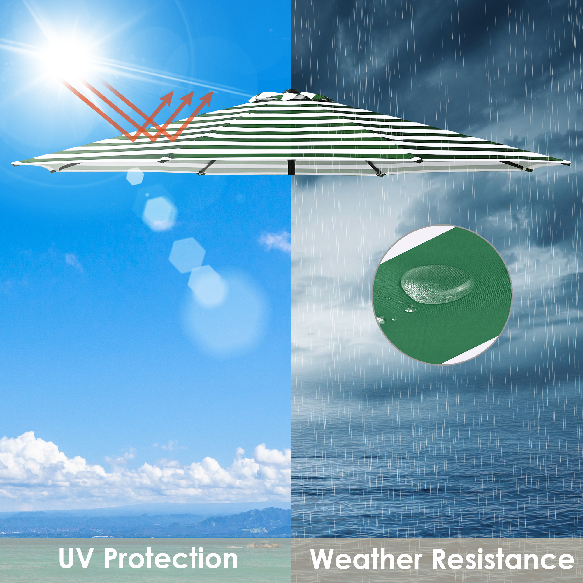 thumbnail 47 - 8'/9'/10'/13' Umbrella Replacement Canopy 8 Rib Outdoor Patio Top Cover Only Opt