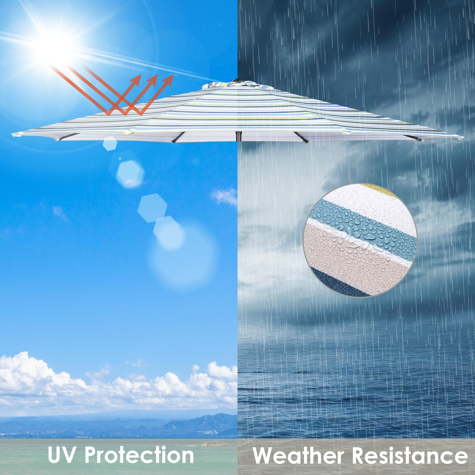 thumbnail 104 - 8'/9'/10'/13' Umbrella Replacement Canopy 8 Rib Outdoor Patio Top Cover Only Opt
