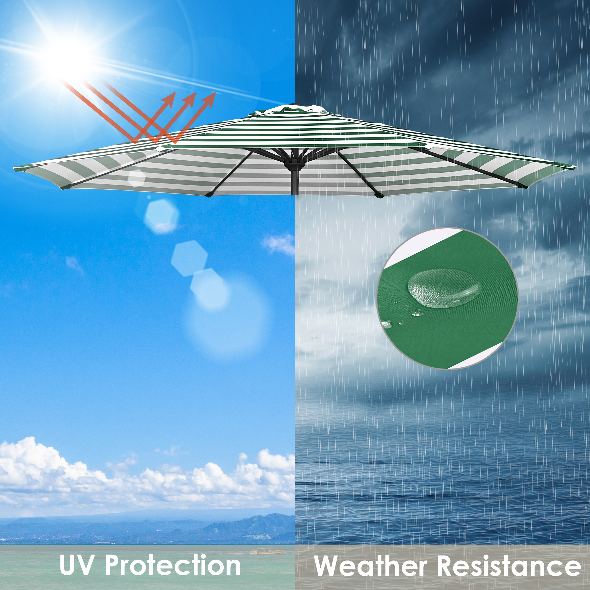 thumbnail 366 - 8'/9'/10'/13' Umbrella Replacement Canopy 8 Rib Outdoor Patio Top Cover Only Opt