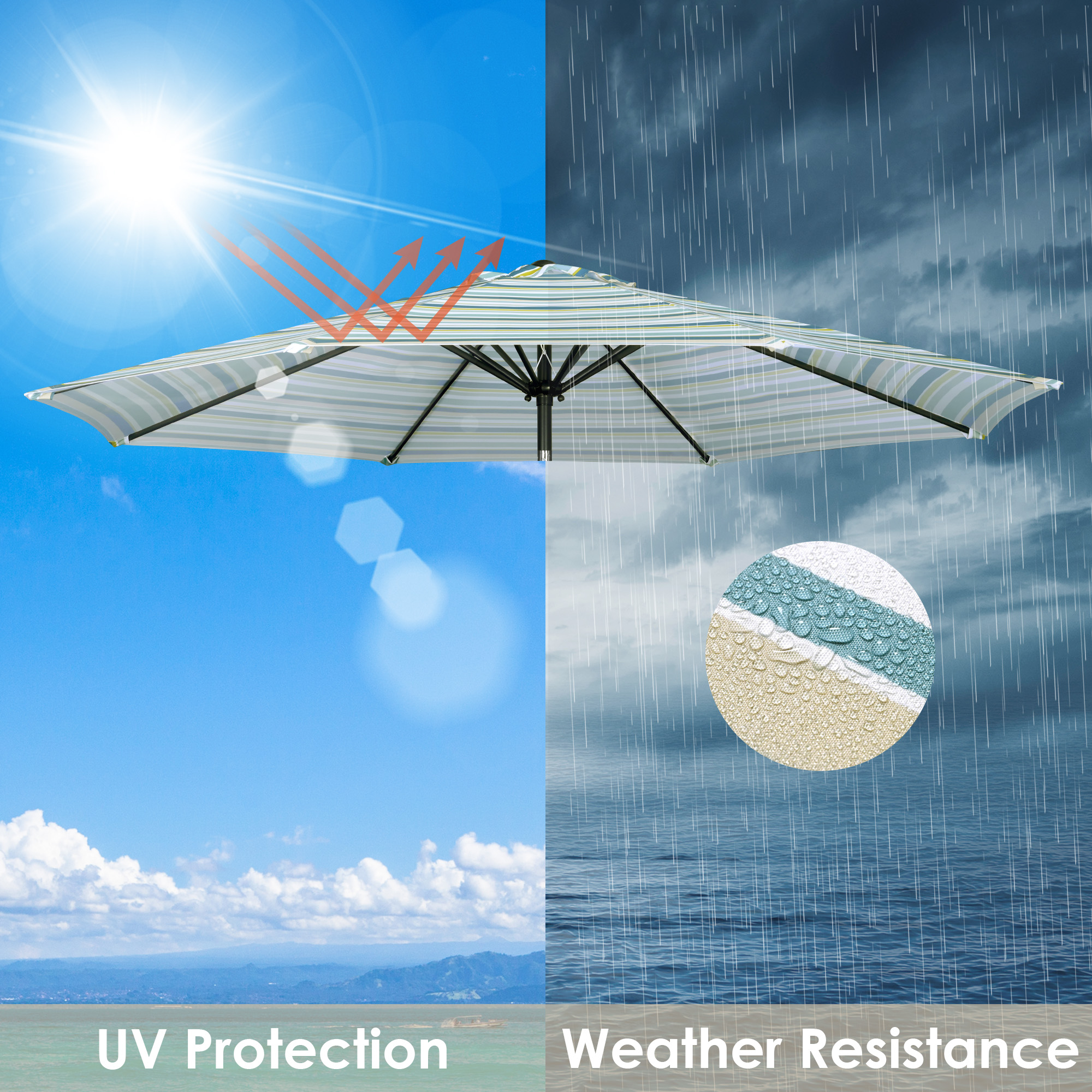 thumbnail 417 - 8'/9'/10'/13' Umbrella Replacement Canopy 8 Rib Outdoor Patio Top Cover Only Opt