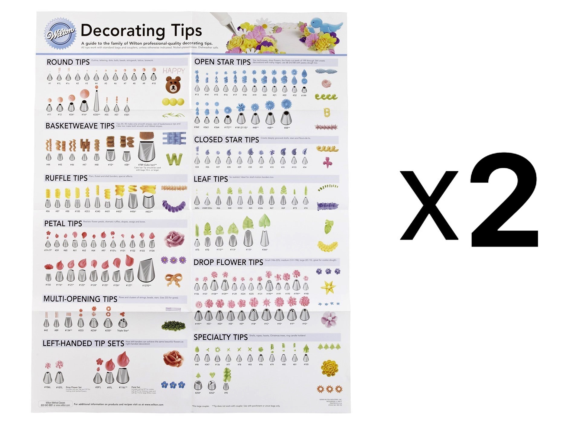 Wilton Decorating Tip Poster Reference Guide Best Use Decorating Tip