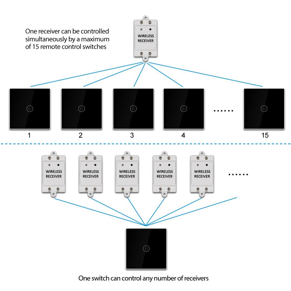 Ziemlich Zwei Wege Lichtschalter Ideen - Schaltplan Serie Circuit ...