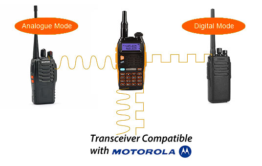 Beofeng Issues In The Heat additionally  likewise Connect Systems Cs700 Portable Radio Review besides Connect Systems Cs700 Portable Radio Review further Item. on chinese ham radios made