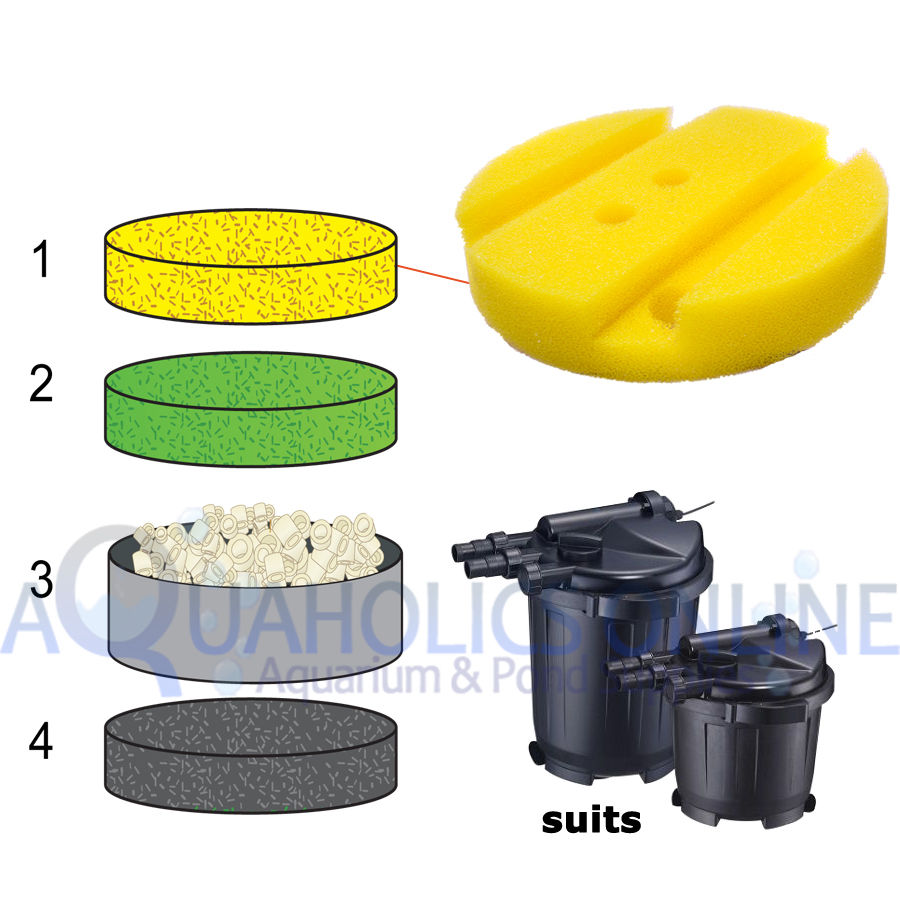 Genuine replacement sponge 208s aqua one pond filter for Pond filter sponges