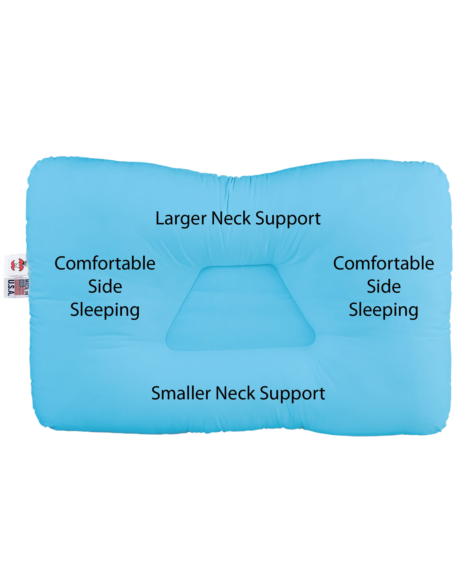 detail size after postnatal tri tummy hysterectomy cervical back products postsurgery gabrialla ebay and recovery postoperative core gentle pillow mid