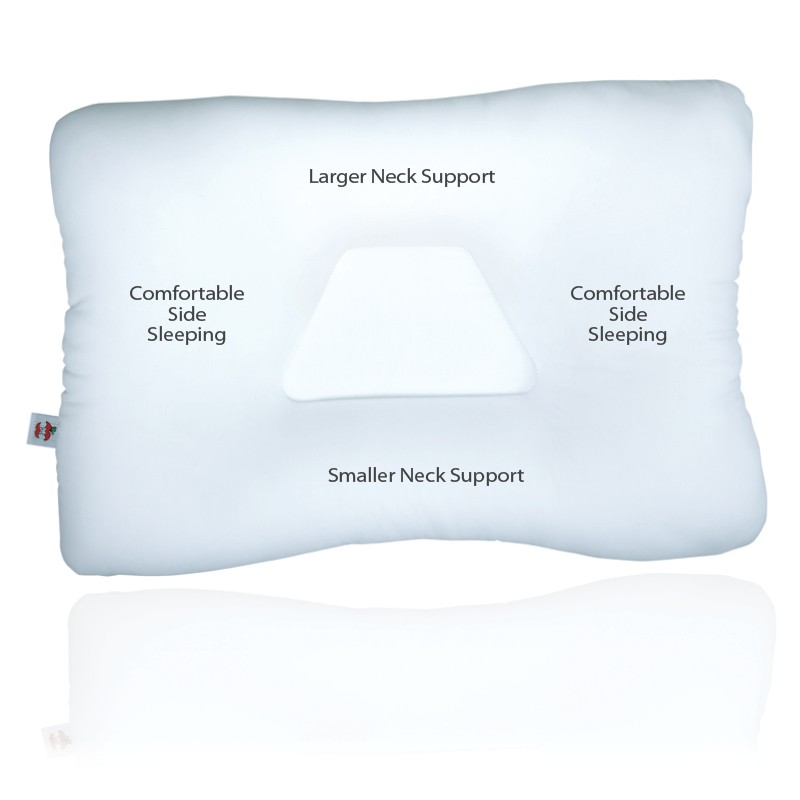 Core-Products-Tri-Core-Cervical-Support-Pillow-Manufacturer-Direct thumbnail 9