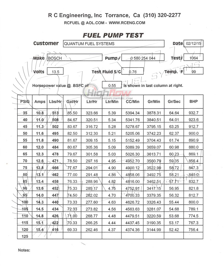 5235206 Rebuilt by Master ASE Mechanic USA OEM TBI Fuel Injector 1
