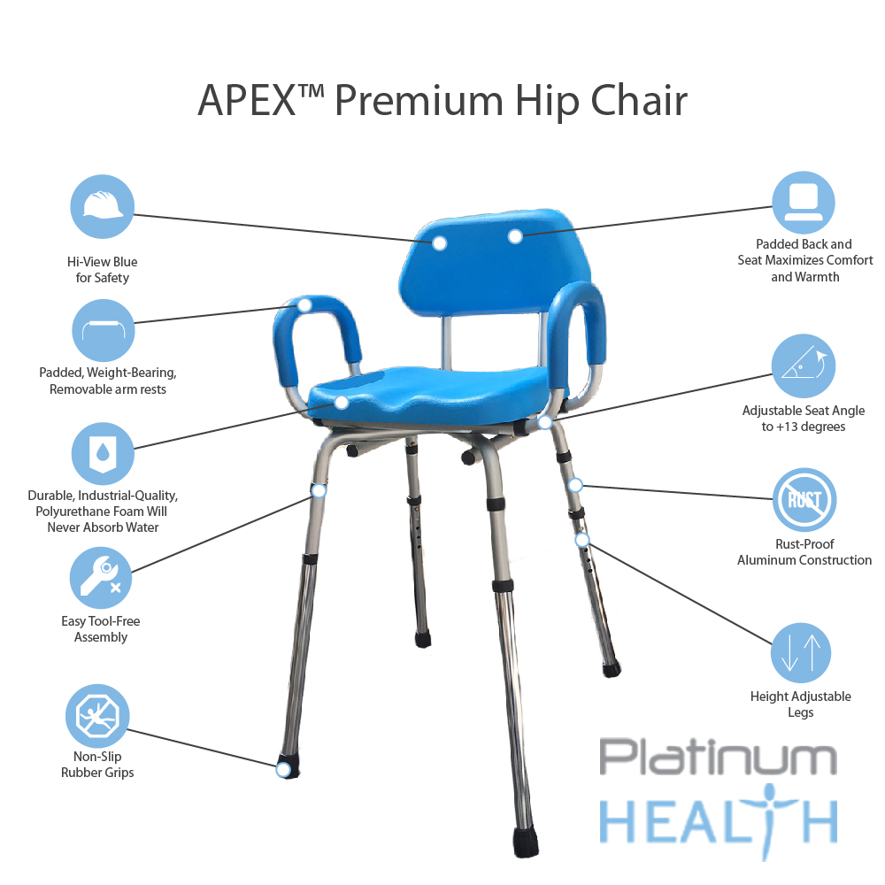 Cool Details About Hip Chair Apex Tm Padded Bath Shower Chair W Adjustable Height Seat Angle Gmtry Best Dining Table And Chair Ideas Images Gmtryco