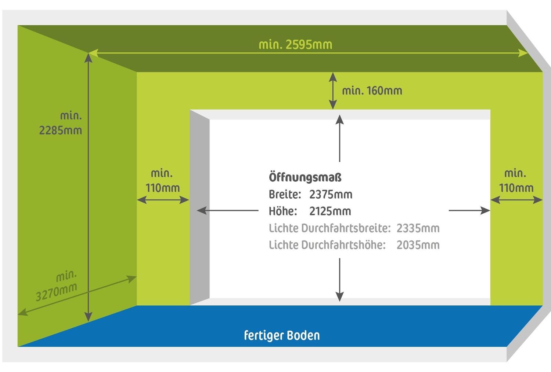 Wunderbar Garagentor Größe Galerie Von Garagentor-sektionaltor-hori-thermo40-xl-sicke-inkl-zarge-