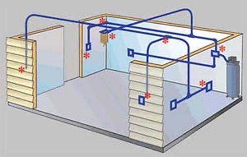 Rapid Air Garage Shop Compressed Air Line Kit Complete