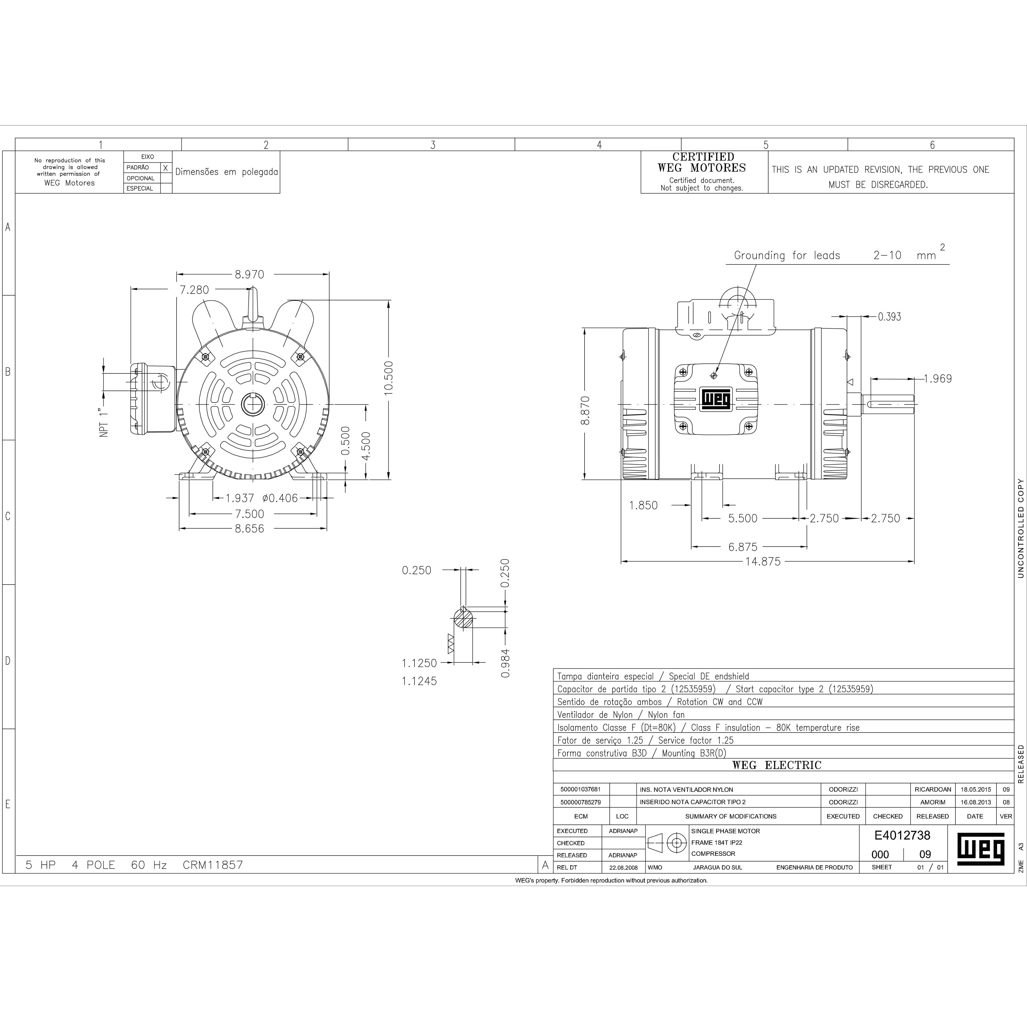 Weg Wiring Diagram - Wiring Diagram Table on