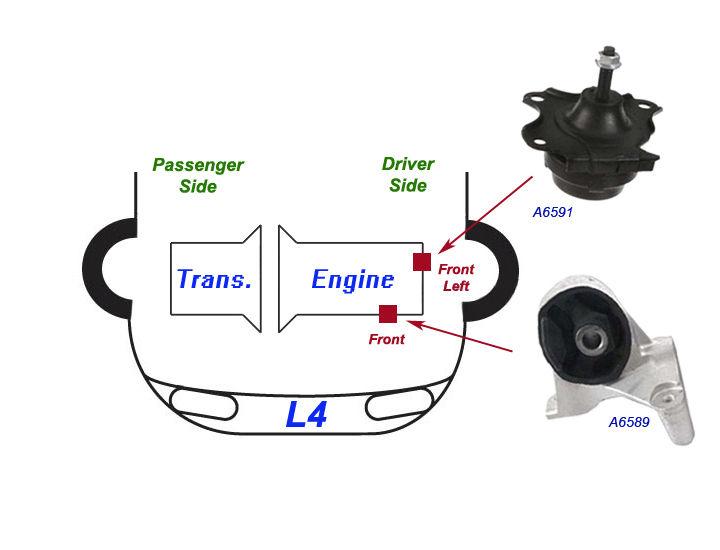 2001 Honda Civic Motor Mount Schematic - Wiring diagram