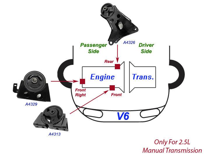 For 2002 2003 Nissan Sentra 2.5L Manual M892 4313 4326 4329 Engine Motor Mount
