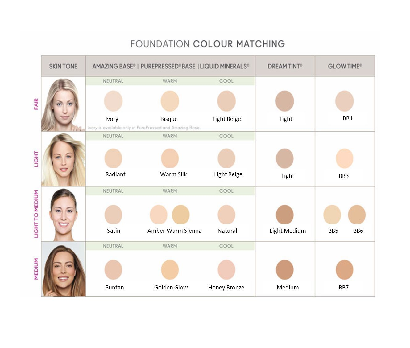 Jane iredale mineral makeup color chart mugeek vidalondon jane iredale purepressed base mineral foundation spf20 refill nvjuhfo Choice Image