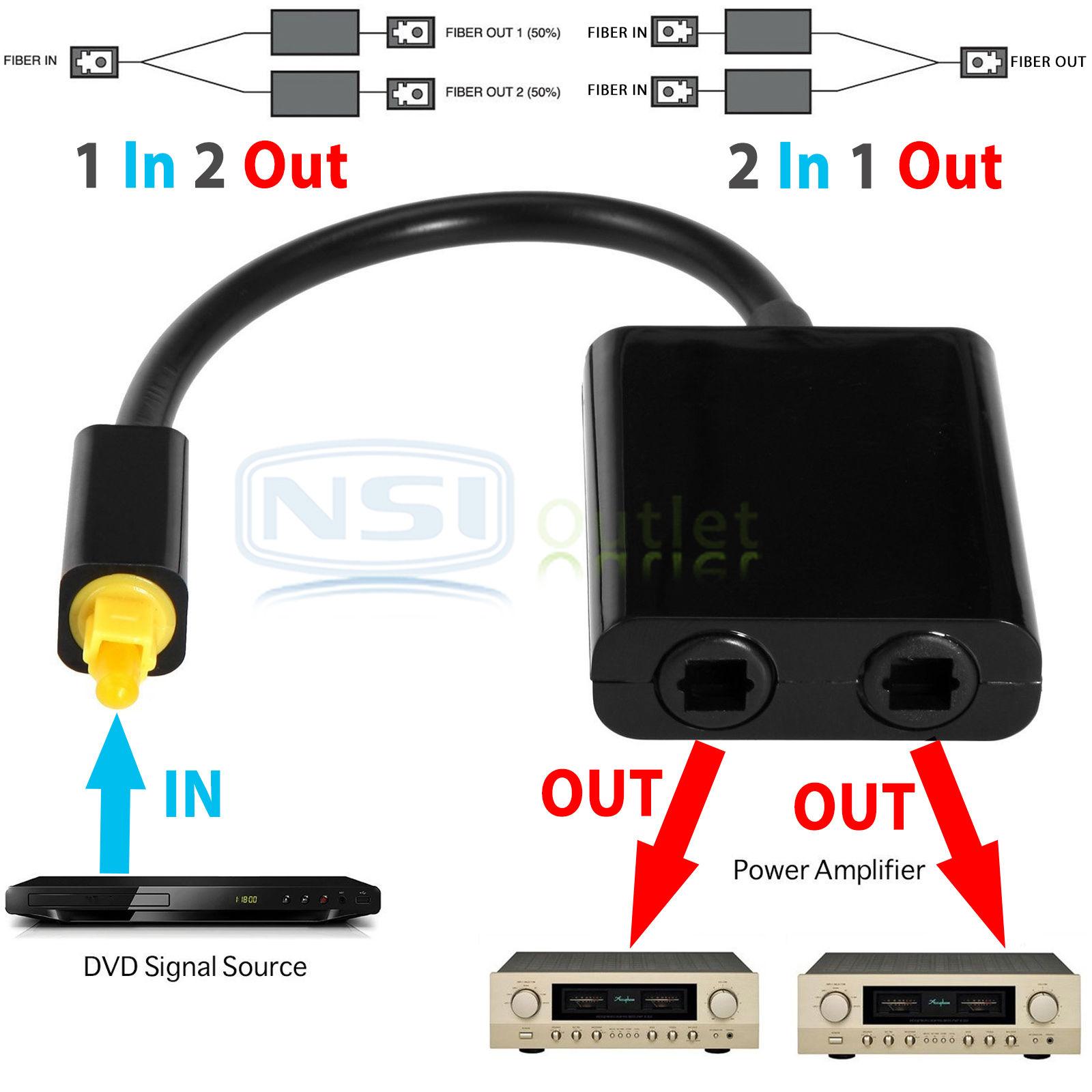 Dual Port Toslink Digital Optical Fiber Splitter Audio Adapter Cable ...