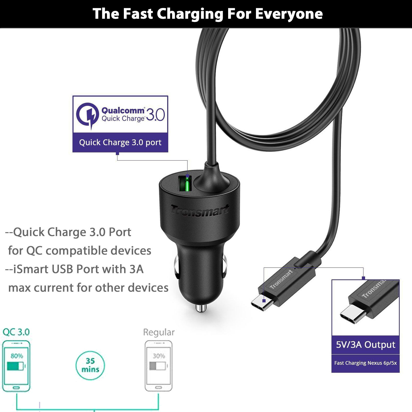Tronsmart Qualcomm Quick Charge 3 Michaelieclark 30 42w Port Charger W3pta Certified 0 3a