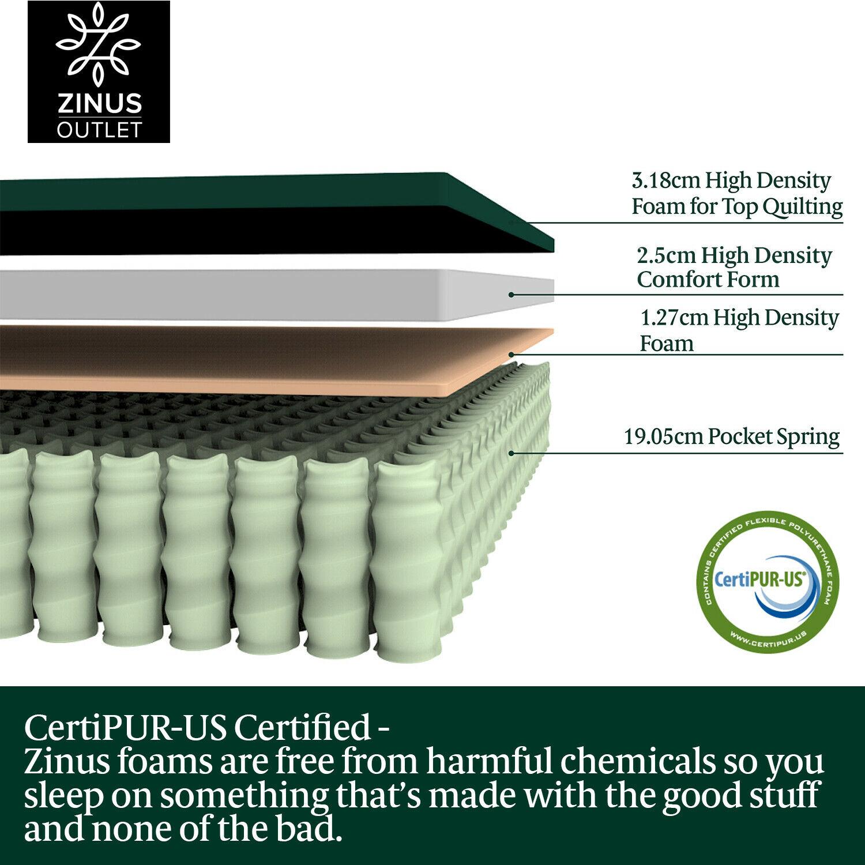 thumbnail 152 - Zinus Mattress Queen Double King Single Bed Memory Foam Pocket Spring Hybrid