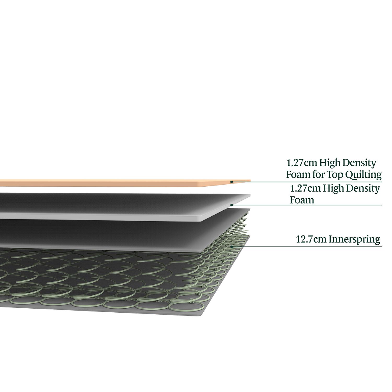 thumbnail 122 - Zinus Mattress Queen Double King Single Bed Memory Foam Pocket Spring Hybrid