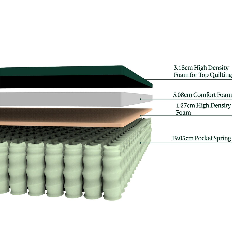 thumbnail 25 - Zinus Mattress Queen Double King Single Bed Memory Foam Pocket Spring Hybrid