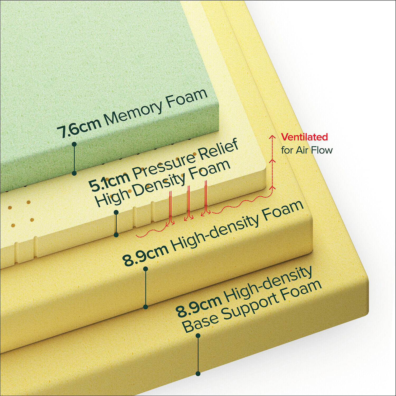 thumbnail 84 - Zinus Mattress Queen Double King Single Bed Memory Foam Pocket Spring Hybrid