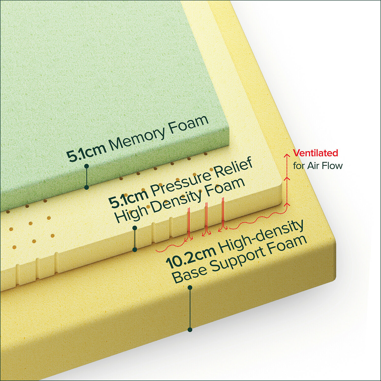 thumbnail 71 - Zinus Mattress Queen Double King Single Bed Memory Foam Pocket Spring Hybrid