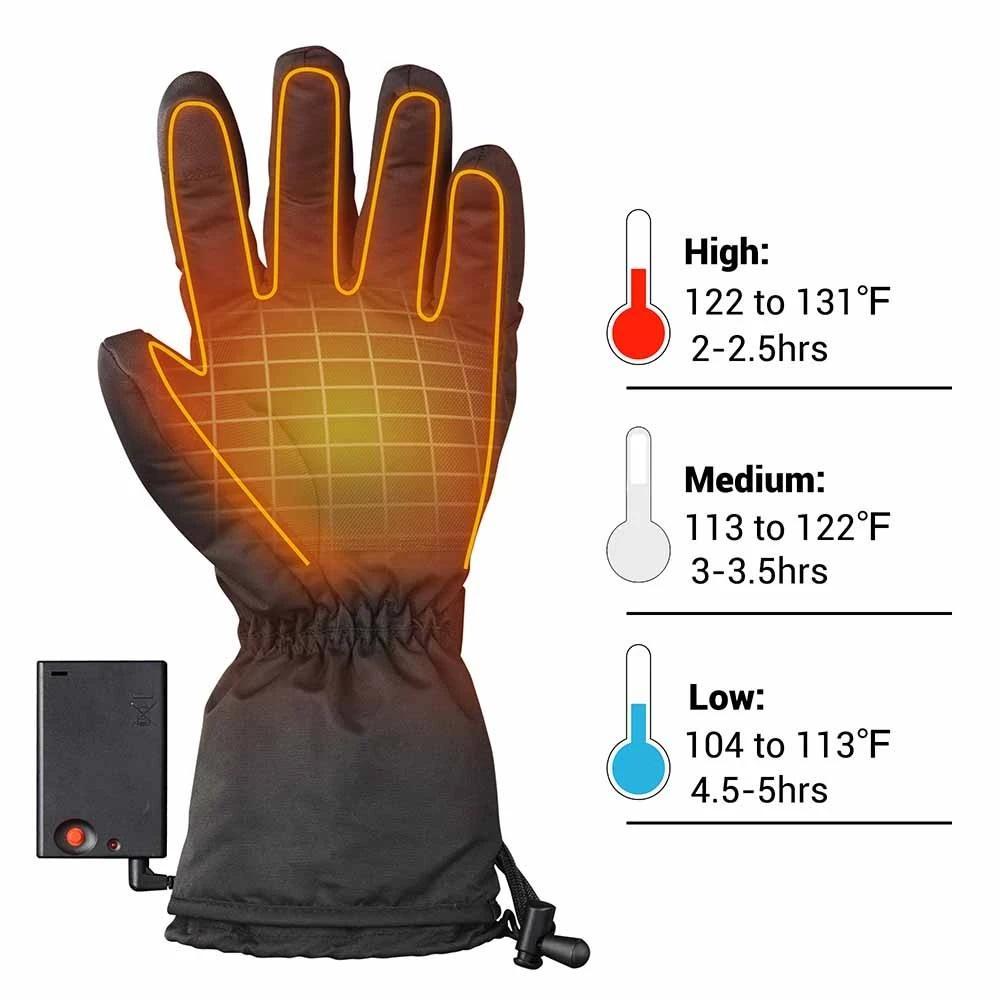 yescomusa, warming glove