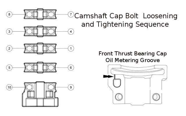 2005 pontiac g6 serpentine belt diagram 2005 free engine. Black Bedroom Furniture Sets. Home Design Ideas