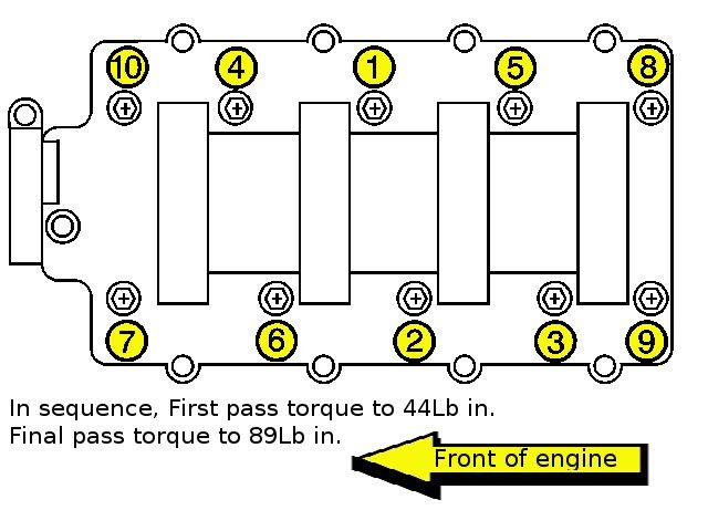 on 2004 pontiac grand prix wiring harness