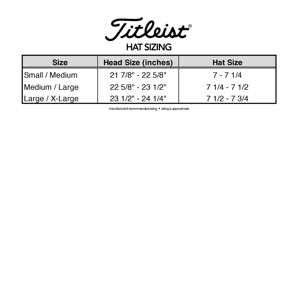 Titleist Hat Sizing Chart