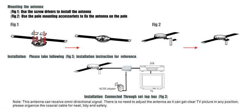 Antenna Omni Directional Outdoor Hdtv Lava Hd 8008 Ebay