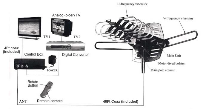 Digital HDTV Outdoor Antenna WA2608