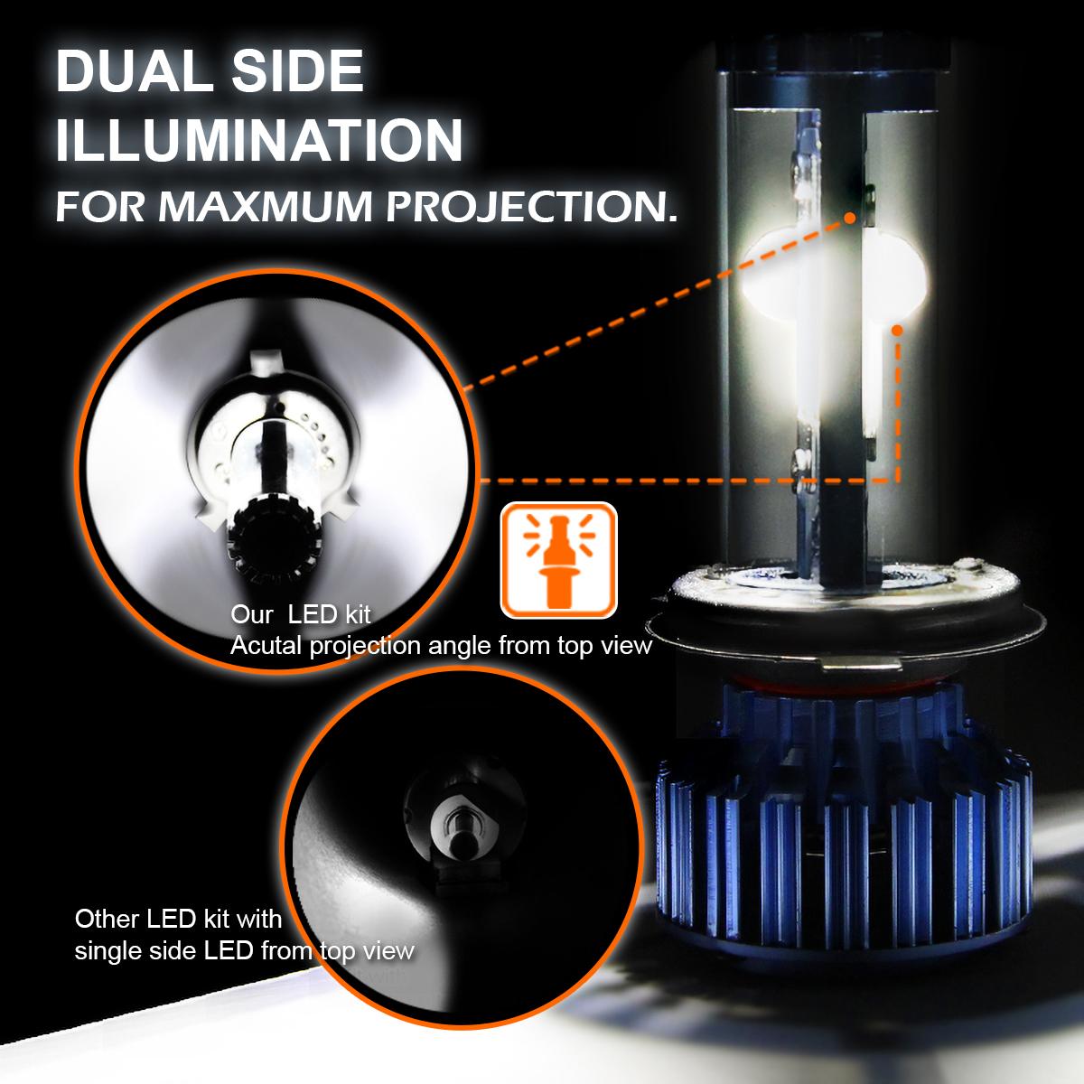 Details about 6000k 3600Lm White Automotive Cree LED Headlight Bulbs H1  Pair Conversion Kit