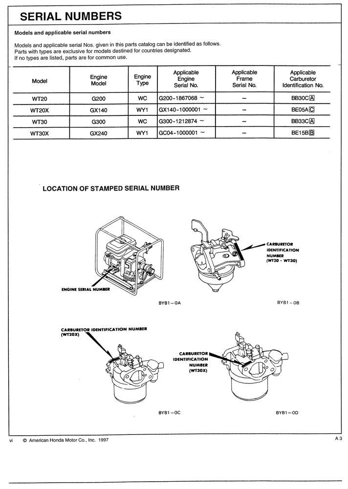 honda g200 parts manual on