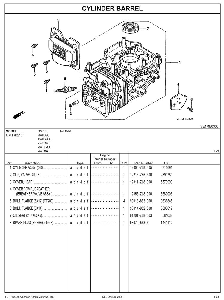 HRB216 Lawn Mower Parts Catalog Honda Power Products