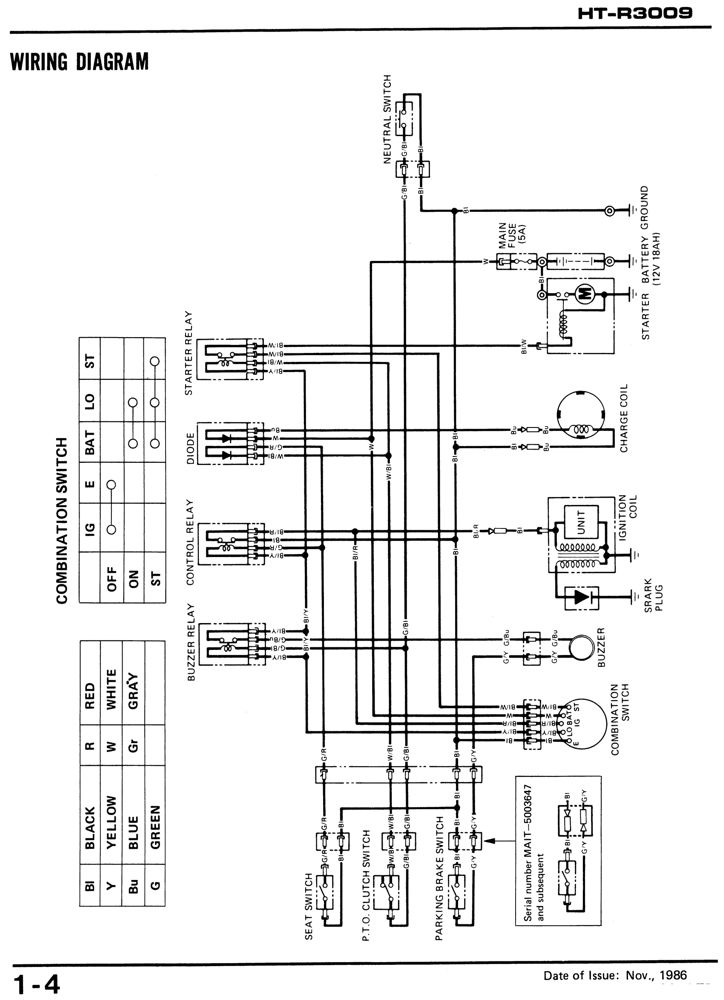 honda ht r3009 service manual
