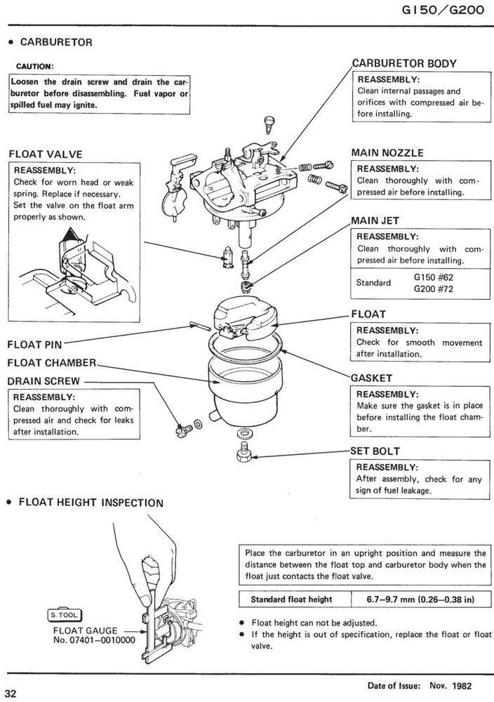 honda g150 g200 engine service repair shop manual honda power rh publications powerequipment honda com Honda G200 Engine Race Honda G200 Tall Deck