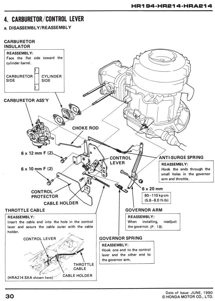 honda hr194 hr214 hra214 lawn mower service repair shop manual rh publications powerequipment honda com Honda HRA214 Service Manual Honda HRA214 Service Manual