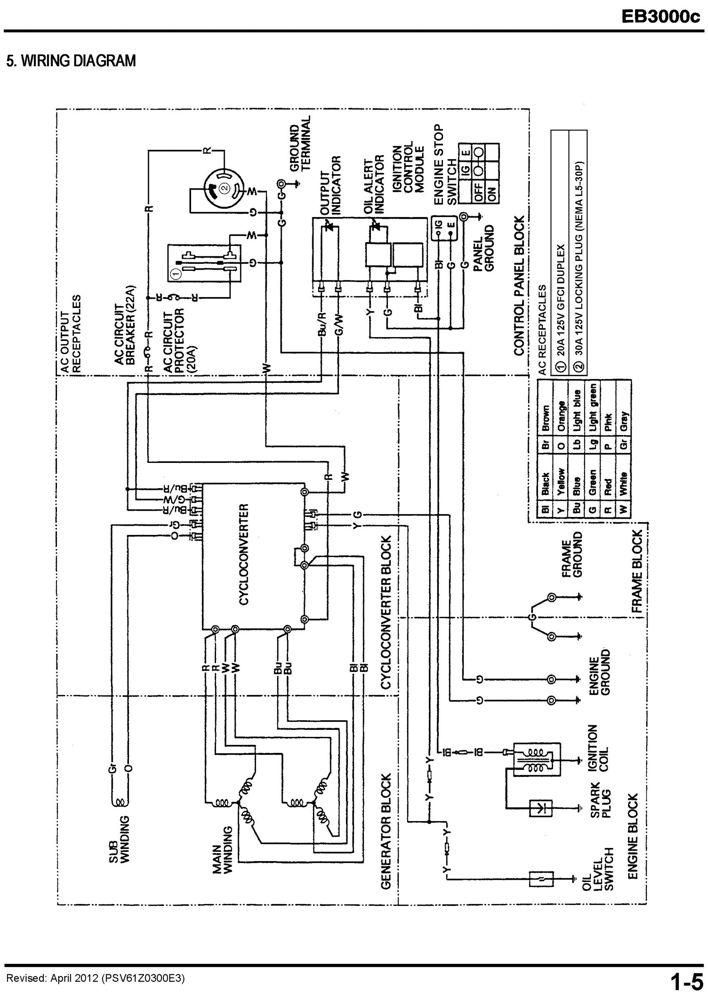 parts manual honda eb3000c on