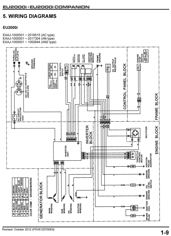 Honda Generator Schematics - Creative Wiring Diagram Ideas on honda gx200 cover, honda gx390 governor diagram, honda gx200 accessories, honda gx200 exhaust, honda gx340 parts diagram, honda gx200 coil, gx160 wiring diagram, 196cc wiring diagram, honda gx200 service manual, honda gx690 parts diagram, honda gx200 regulator, honda gx690 wiring-diagram, honda gx200 generator, e200 razor scooter wiring diagram, honda gx200 troubleshooting, honda gx160 parts diagram, honda gx390 parts diagram, honda gx120 engine diagram, honda gx200 parts manual, honda gx200 owner's manual,