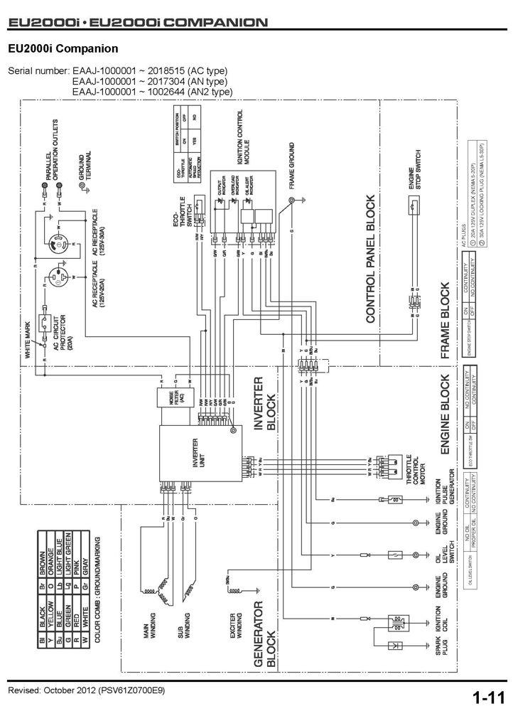 EU2000i Generator Shop Manual | Honda Power Products Support PublicationsHonda Power Products Support Publications