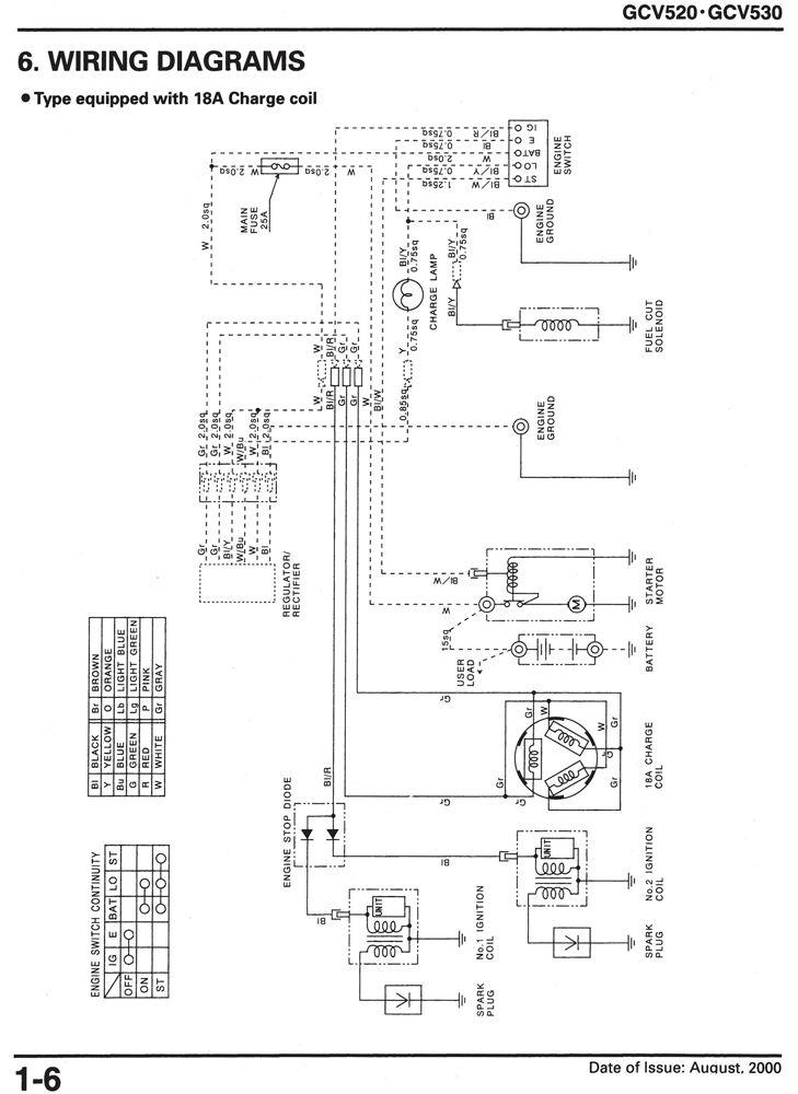 honda gcv520 gcv530 gxv520 gxv530 engine service repair shop manual rh publications powerequipment honda com Honda Motorcycle Service Manual Honda GX340 Service Manual